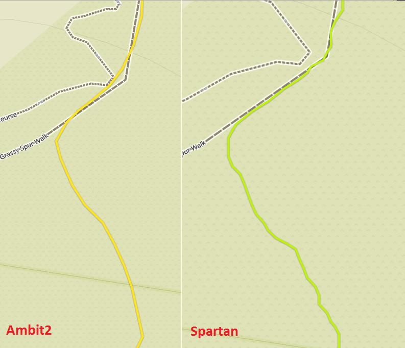 Ambit2 vs Spartan Ultra GPS track