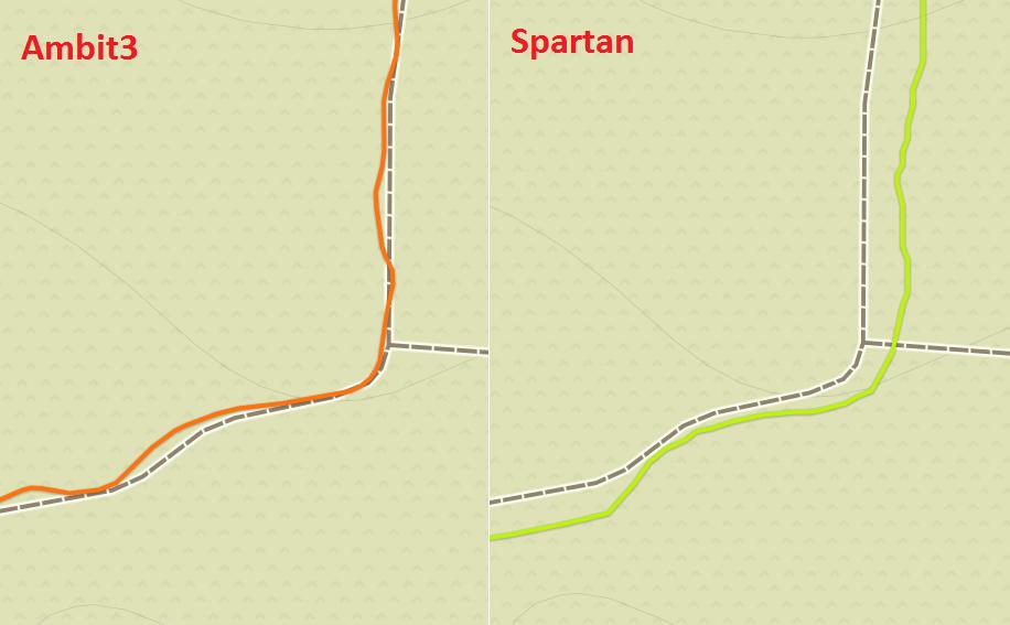 Ambit3 vs Spartan Ultra GPS track